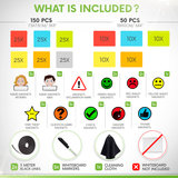 2DOBOARD Premium What is included